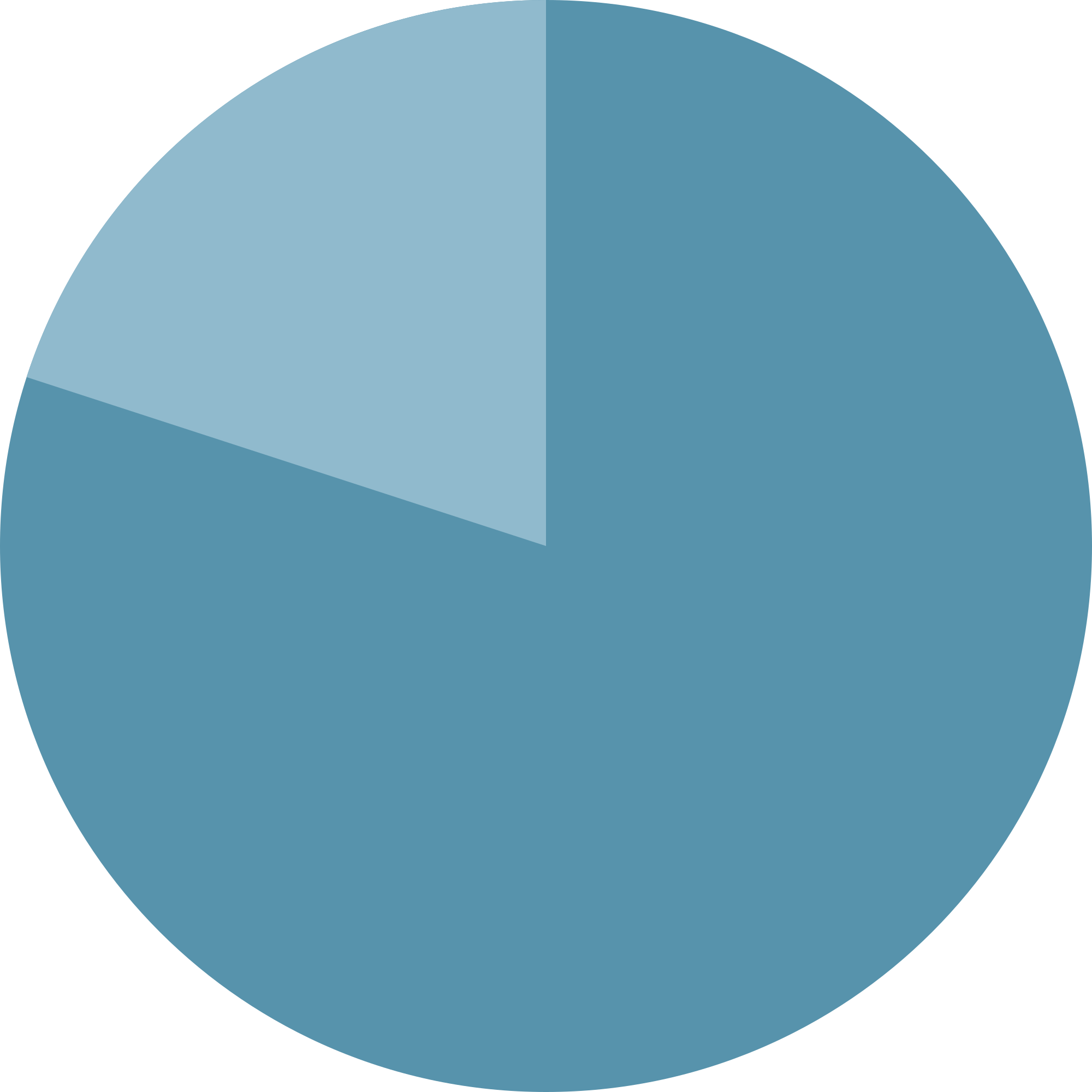 File chart wikimedia commons. Svg charts pie image royalty free stock