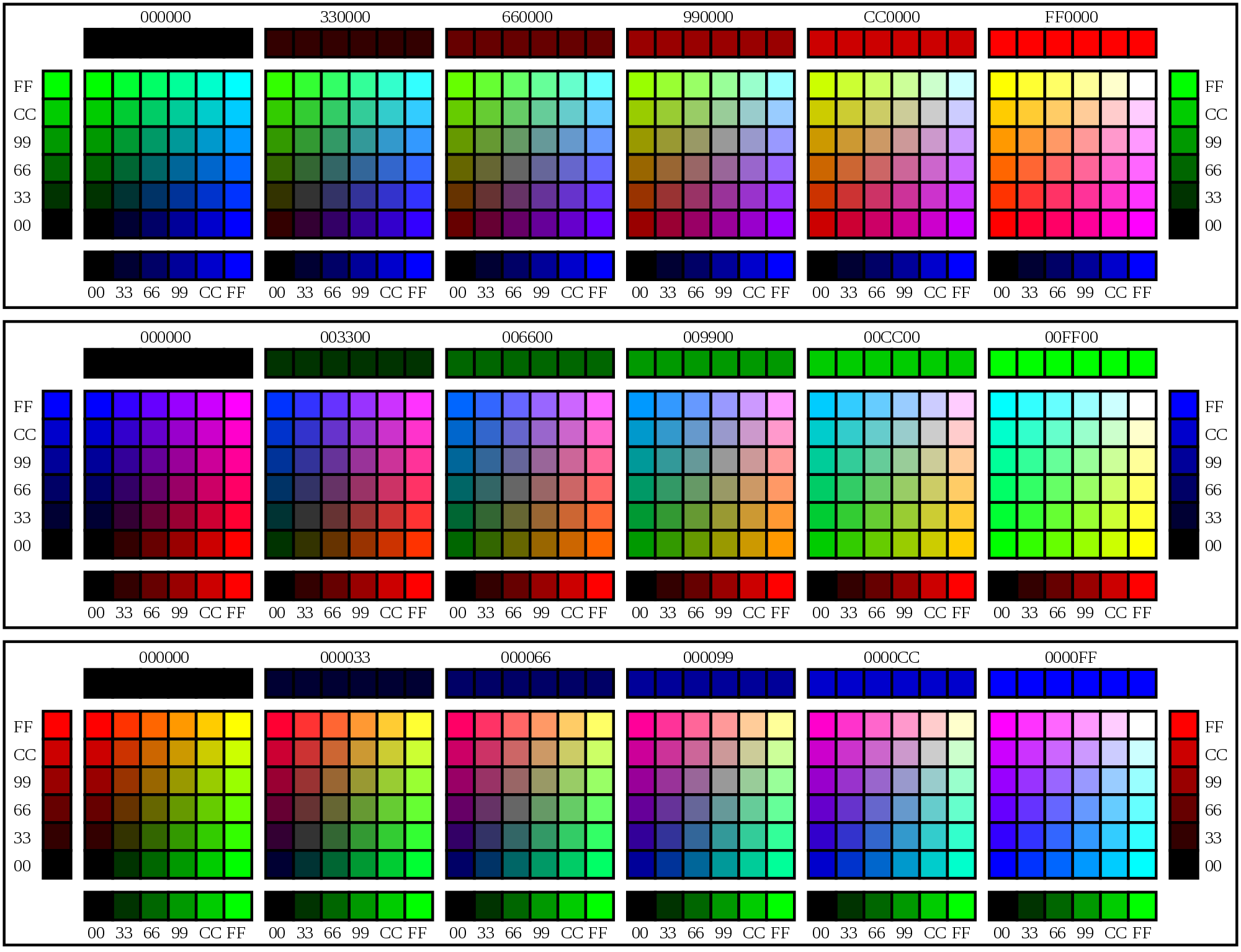 Svg charts web. File color wikimedia commons