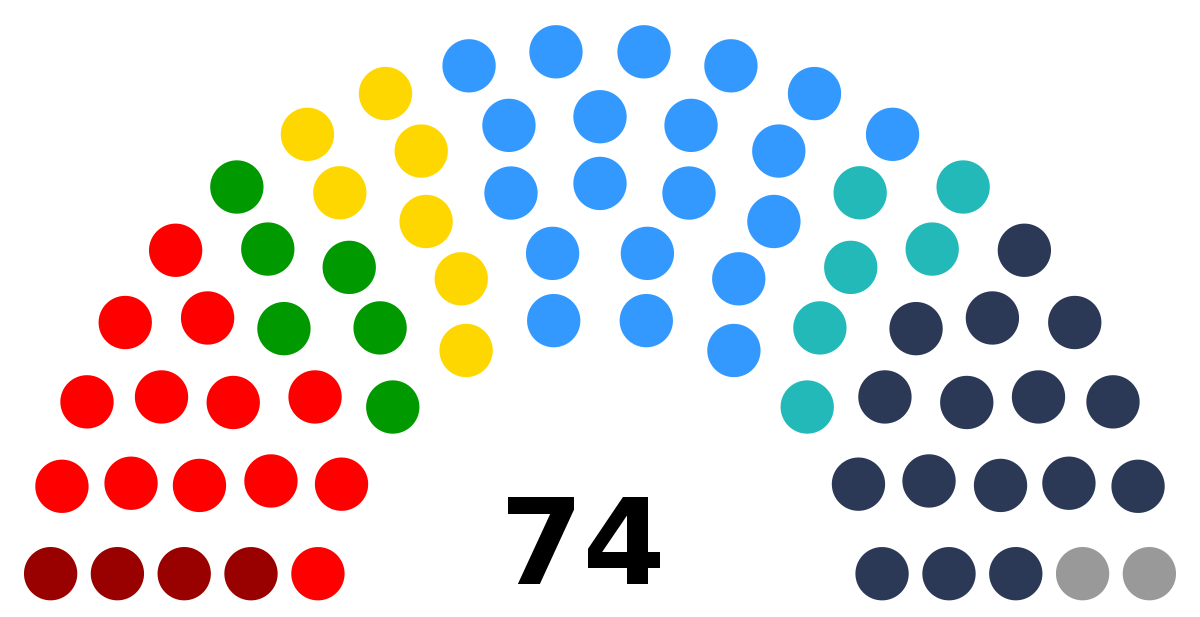 Svg class 2019. European parliament election france