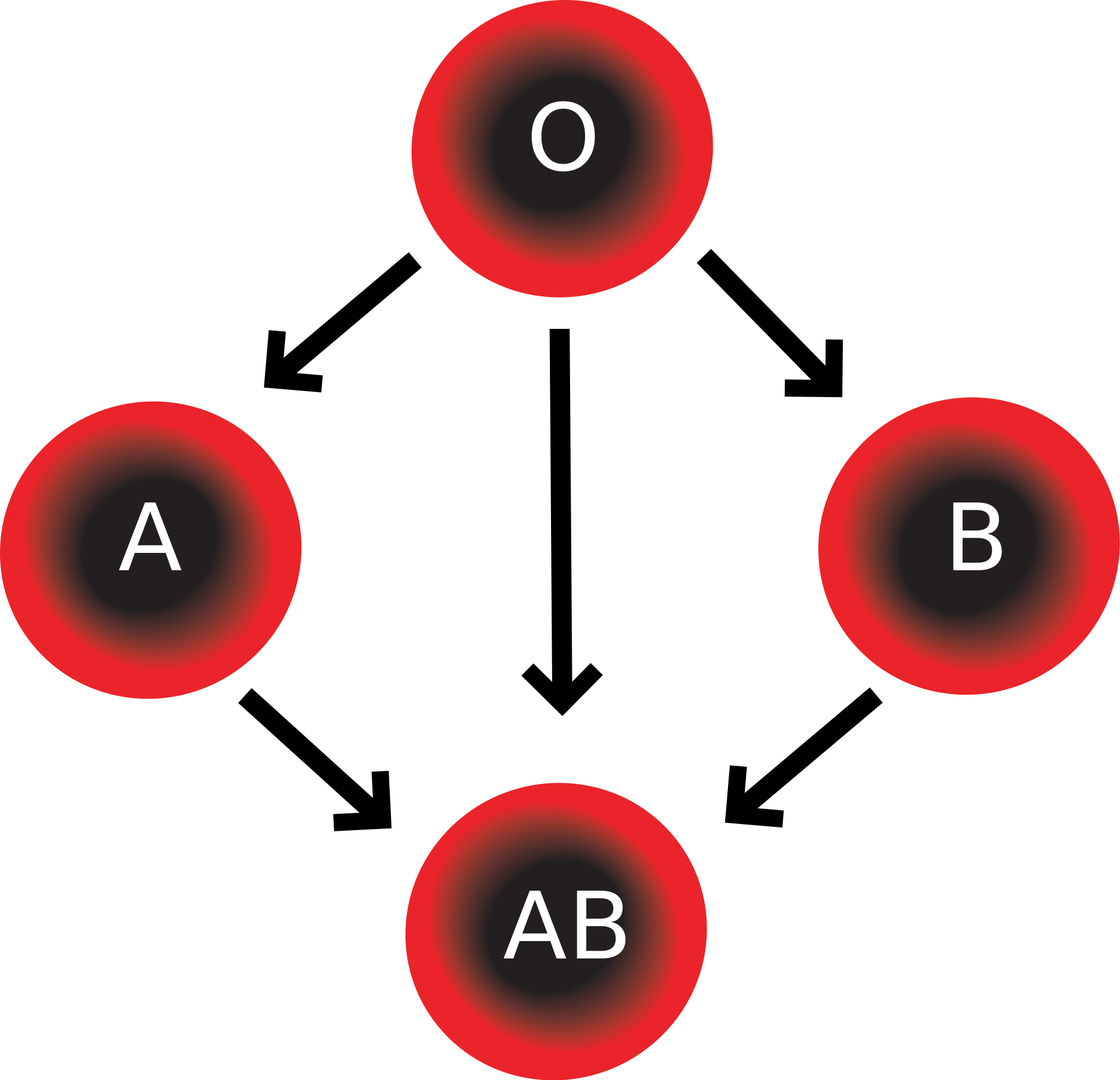 Svg compatibility. File blood wikimedia commons