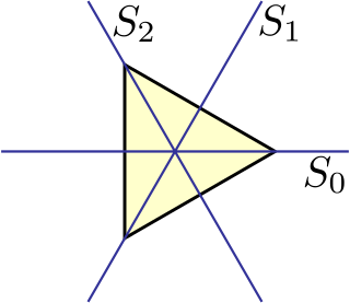 Svg d3 group. Dihedral of order wikiwand