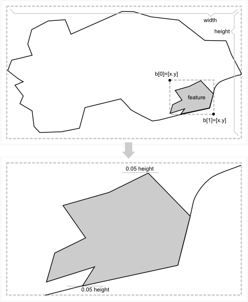 Svg d3 path. Center a map in