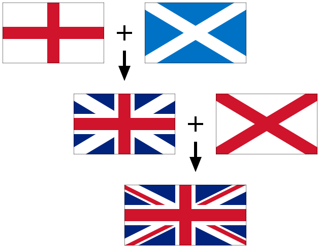 File of the union. Svg flags image freeuse stock