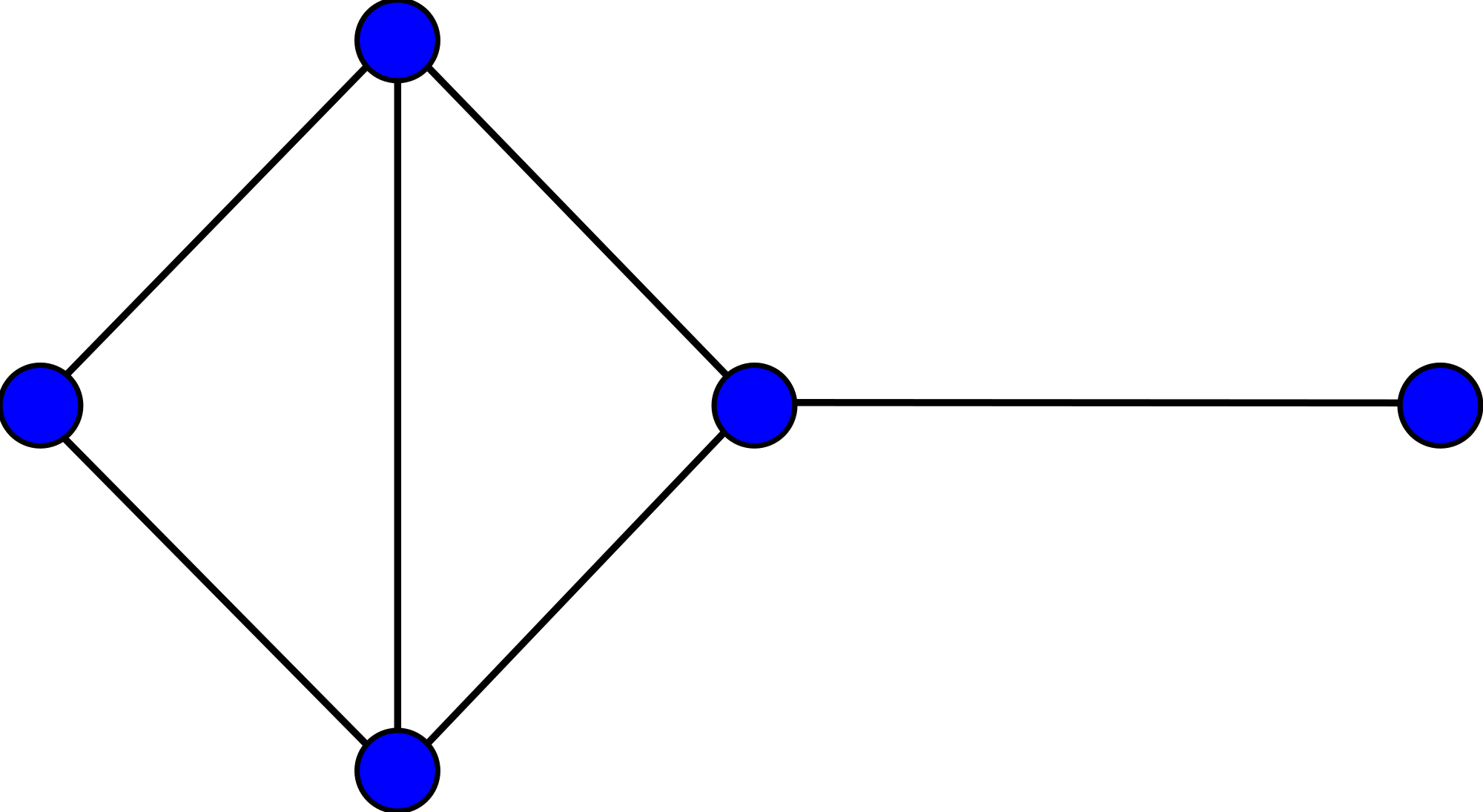 Svg graph generic. File kite wikimedia commons