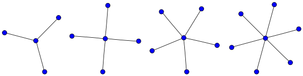 Svg graph star wars. Theory wikipedia the graphs