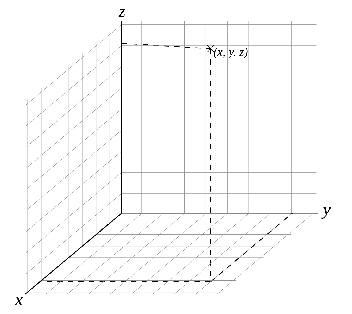 Svg grid. Archivo cartesian with wikipedia
