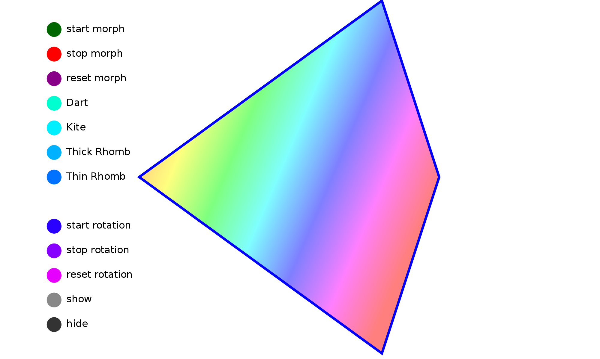 Svg morph. File animation with penrose