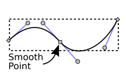 Bezier curves two joined. Svg paths bézier curve svg royalty free stock