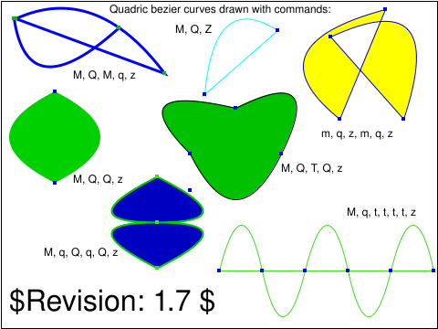 Nd edition test object. Svg paths bezier clipart download