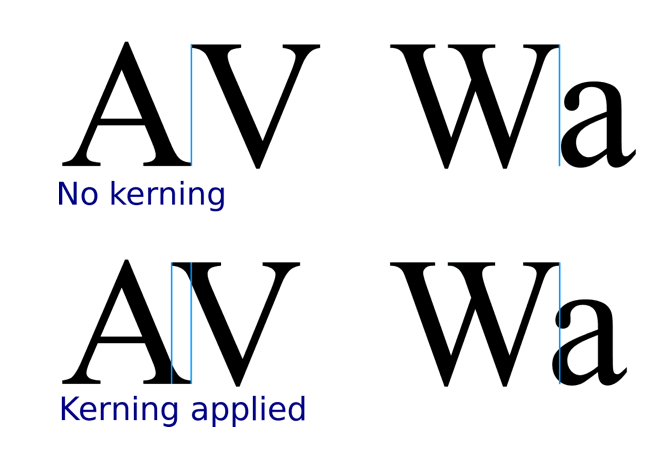 Svg tspan font. How to work with