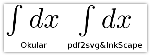 Svg inkscape convert. How to pdf kate