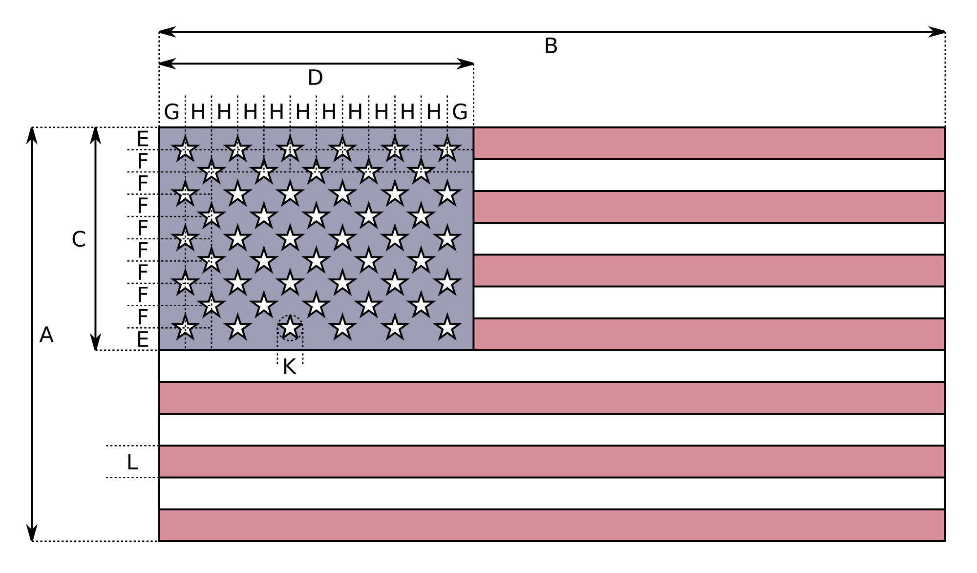 Svg specification eu flag. File of the united
