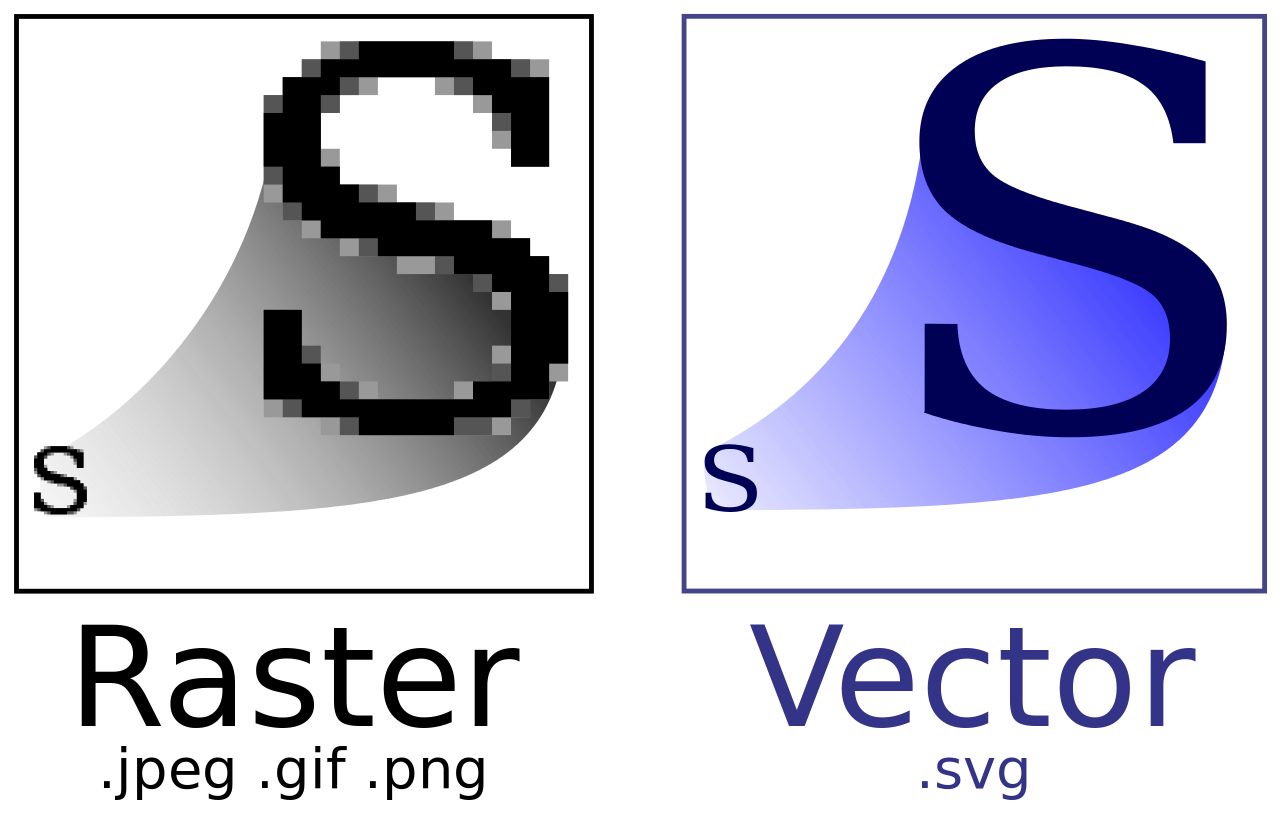 Svg vs png for web. File bitmap wikimedia commons