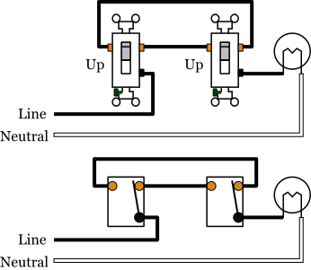 Switch drawing. Way switches electrical