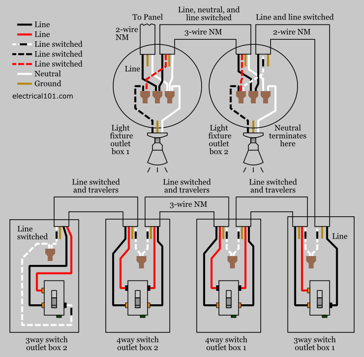Plug And Switch Wiring Diagram - Wiring Diagrams  Way Switch Wiring Diagram Pool Pump on