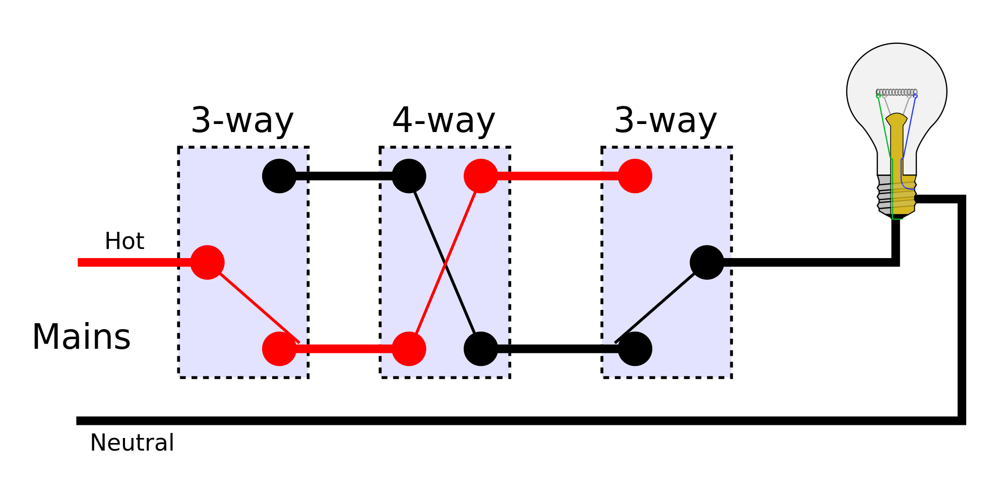 Switch drawing light. File way switches position