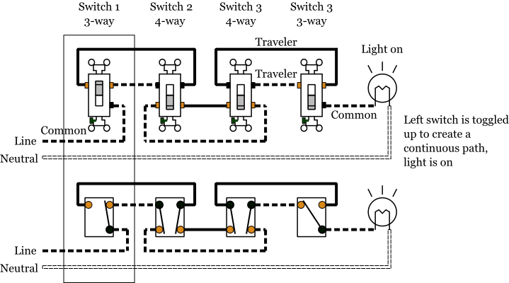switch drawing single pole  way switches electrical