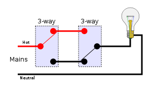 Switch drawing schematic. Multiway switching wikipedia way