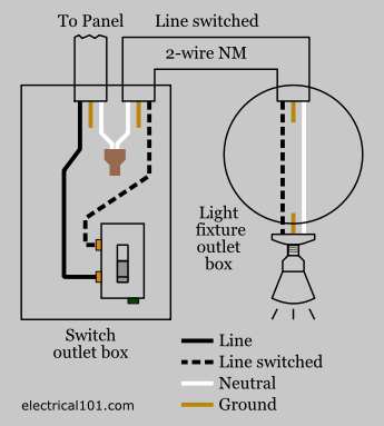 Switch drawing wall light. Wiring electrical