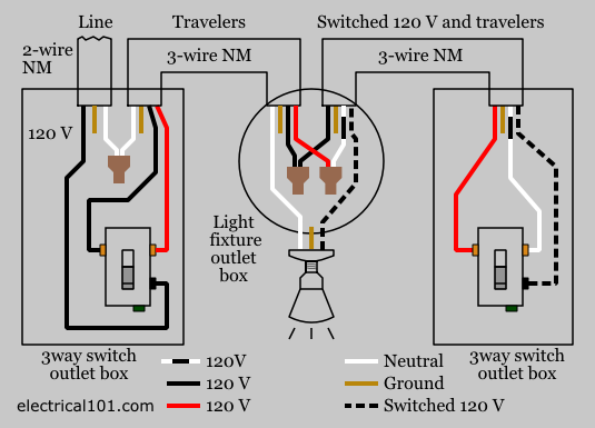 Switch drawing wiring harness. Common and neutral diagram