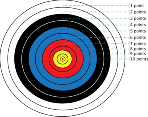 Vector target panahan. Archery with points clip