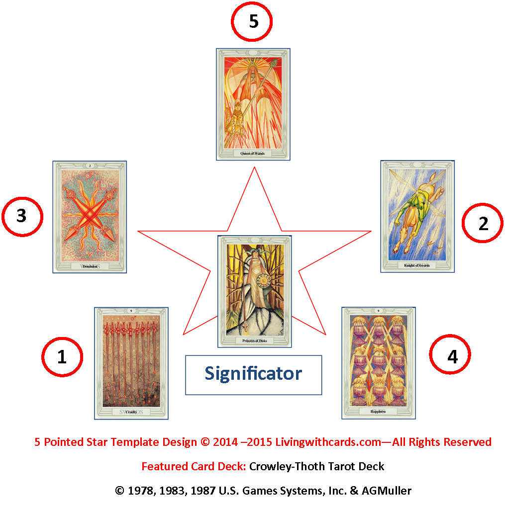 Tarot drawing star. Five pointed with significator