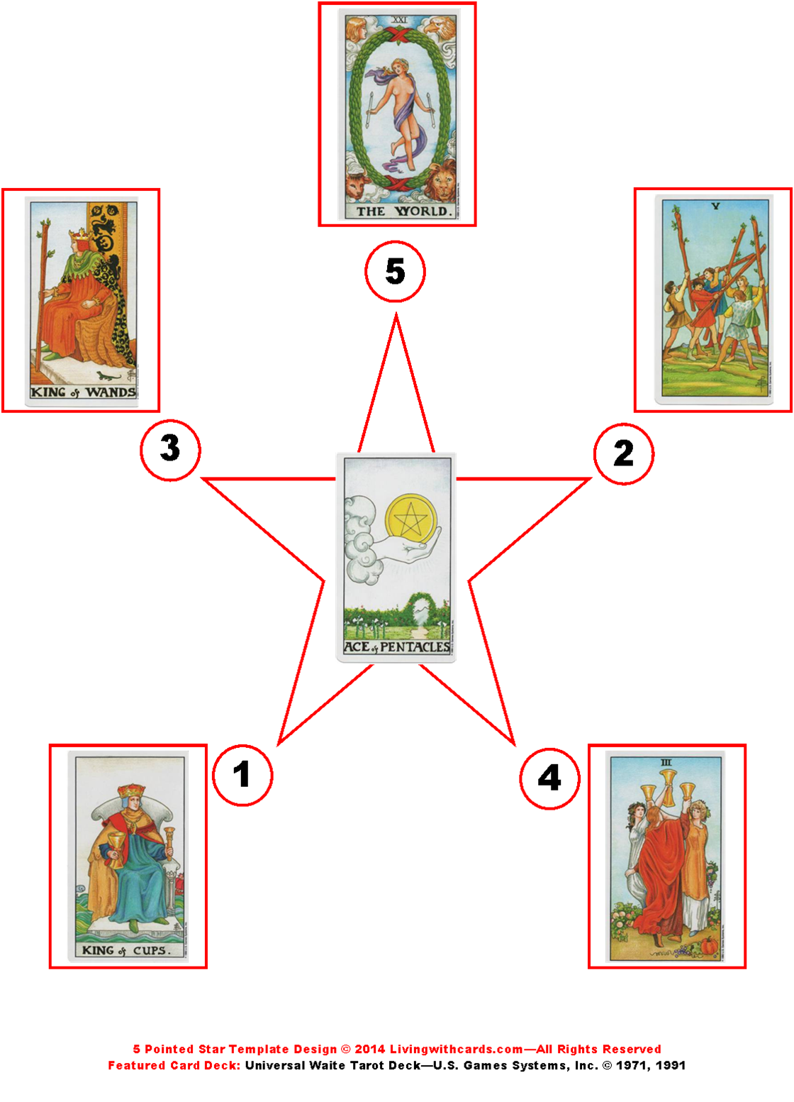 Tarot drawing star. Card job prediction using