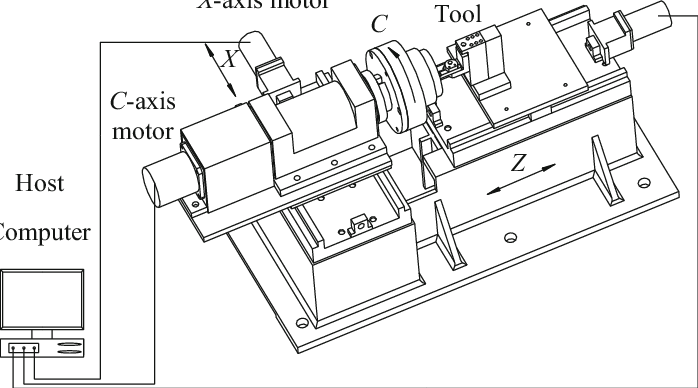 Tec drawing complex. Schematic of sts turning