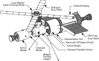 Spacecraft drawing concept. Wet workshop wikipedia a