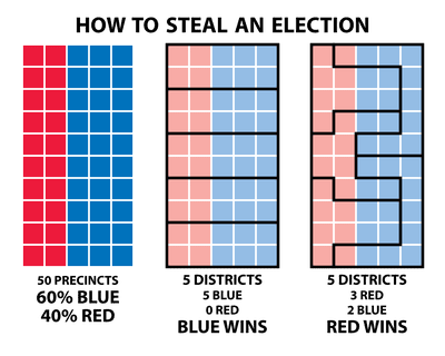 Vote drawing democracy. Gerrymandering definition and examples