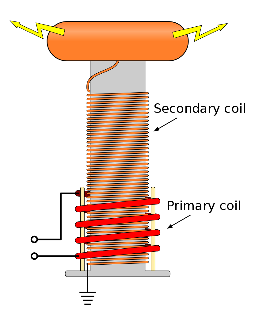 Tesla vector coil. File svg wikimedia commons