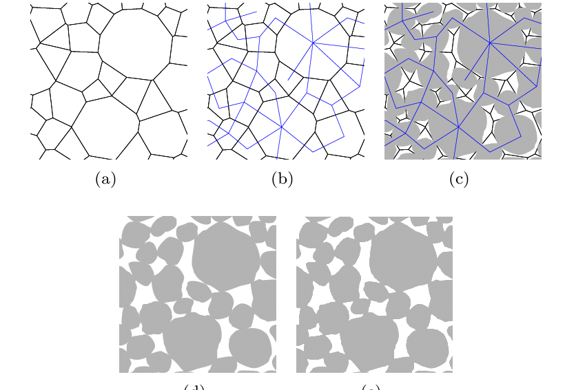 Tessellation vector random. Schematic depiction of the