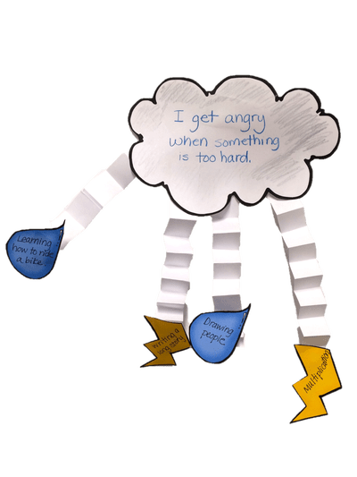 Craft clipart fun activity. Using cognitive behavioral therapy