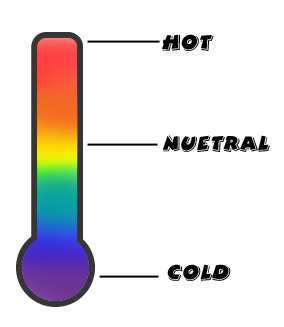 Thermometer clipart coloured. Coolminiornot forums blue purple