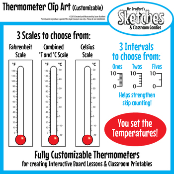 Thermometer clipart customizable. Clip art with temperatures