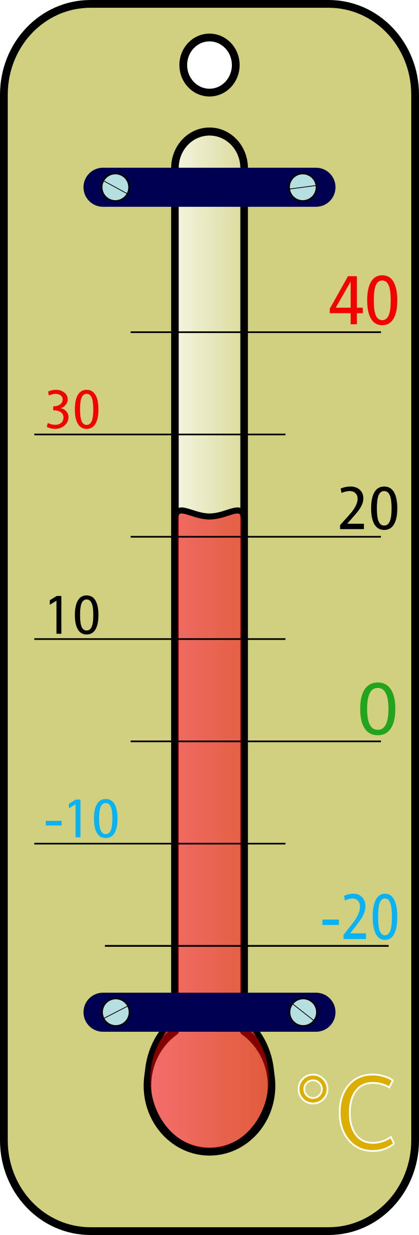Thermometer clipart number. Room celsius big image