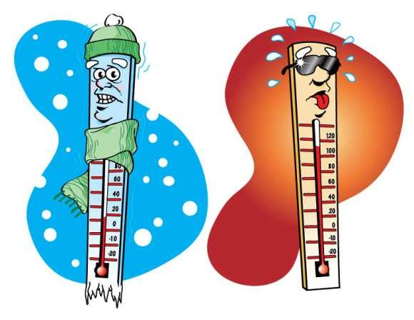Thermometer clipart winter. My kryptonite just the