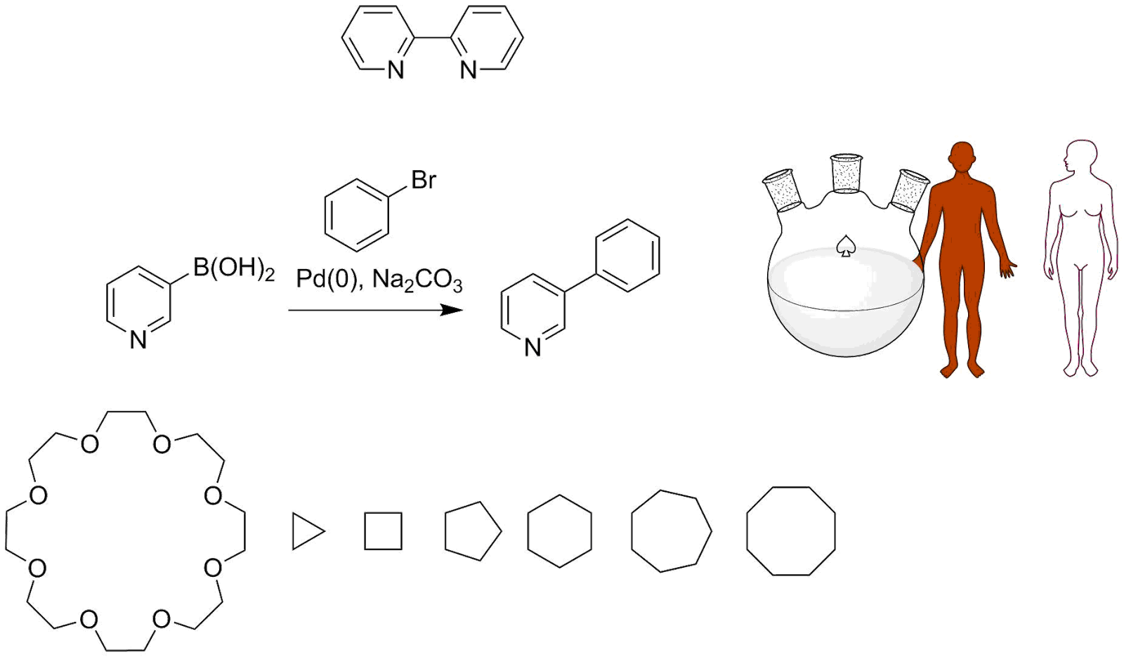 Stupid drawing professional. Chemjobber product review chemdraw