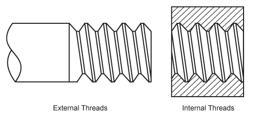 Threads drawing. Screw