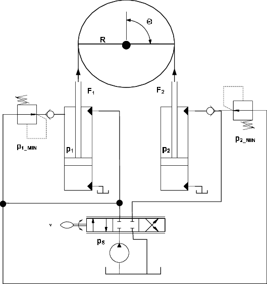 Ti drawing chain. Schematic of drive download