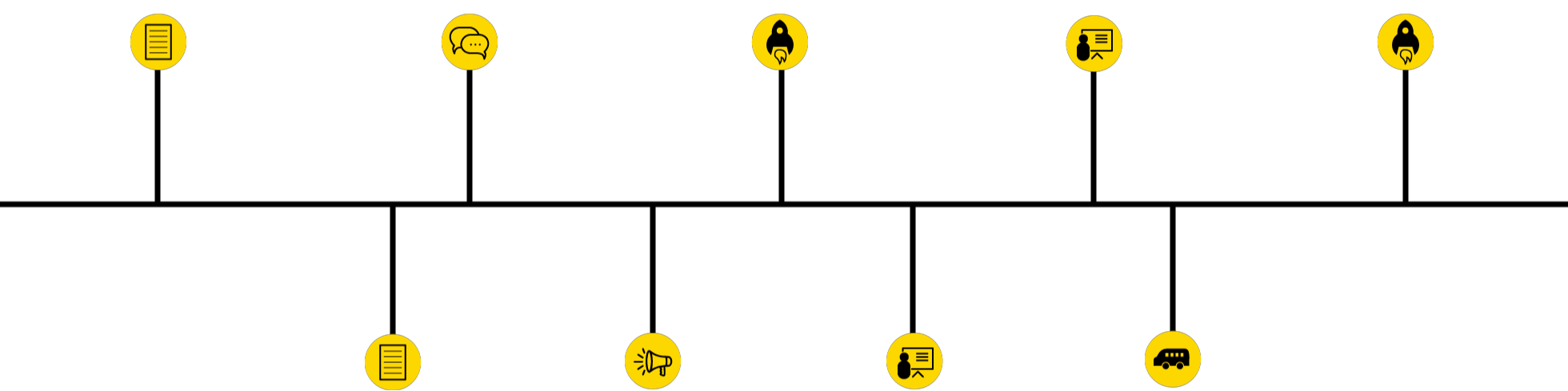 Transparent timeline. Lighthouse labs picture