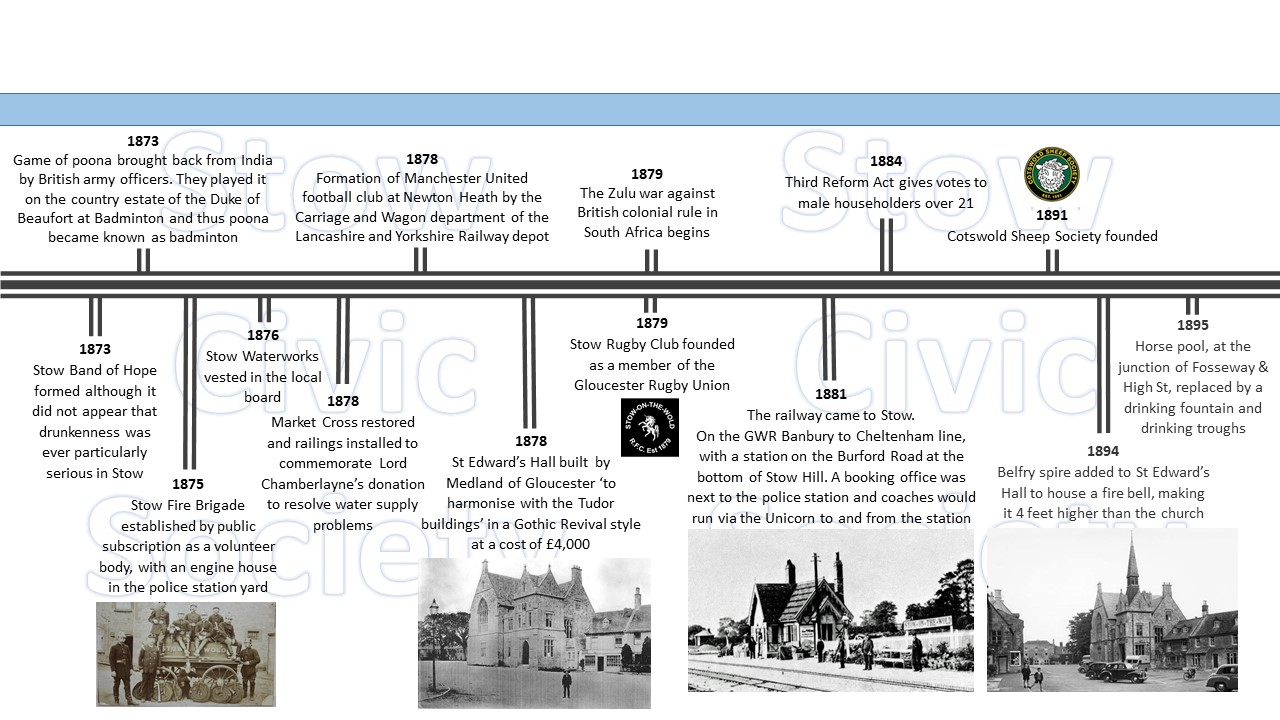 Stow district civic society. Timeline clipart historical timeline vector download