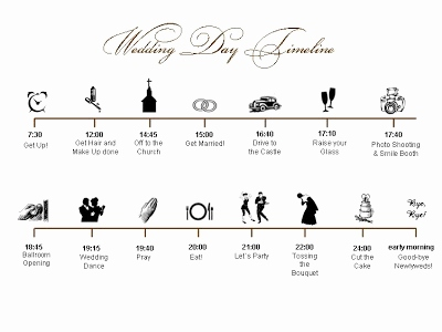 timeline clipart wedding party