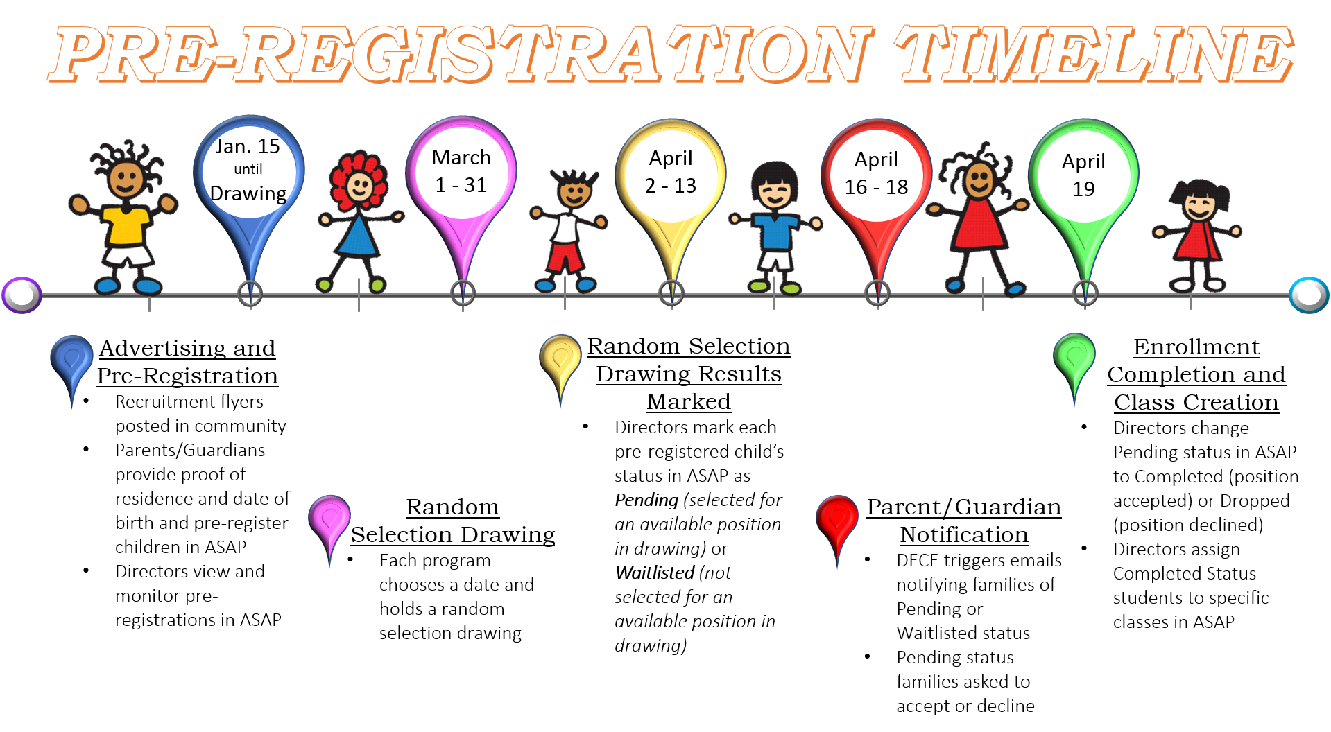 Pre registration for first. Timeline drawing clip library library