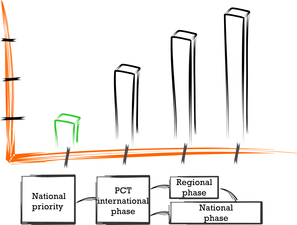 timeline drawing patent