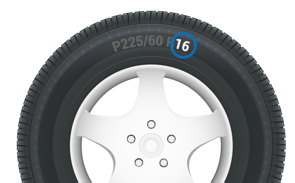 Tire clipart tire blowout. Lowest priced car tires