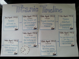 Titanic clipart time line. Ks differentiated timelines by