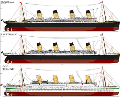 Titanic clipart titanic line. History the rms was
