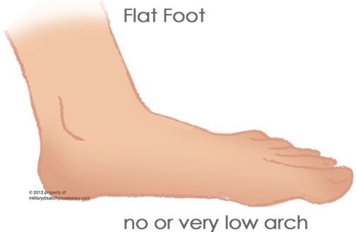 Toe drawing foot heel. Medaalfonsi page adult acquired