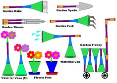 Tool clipart name. Garden tools with names